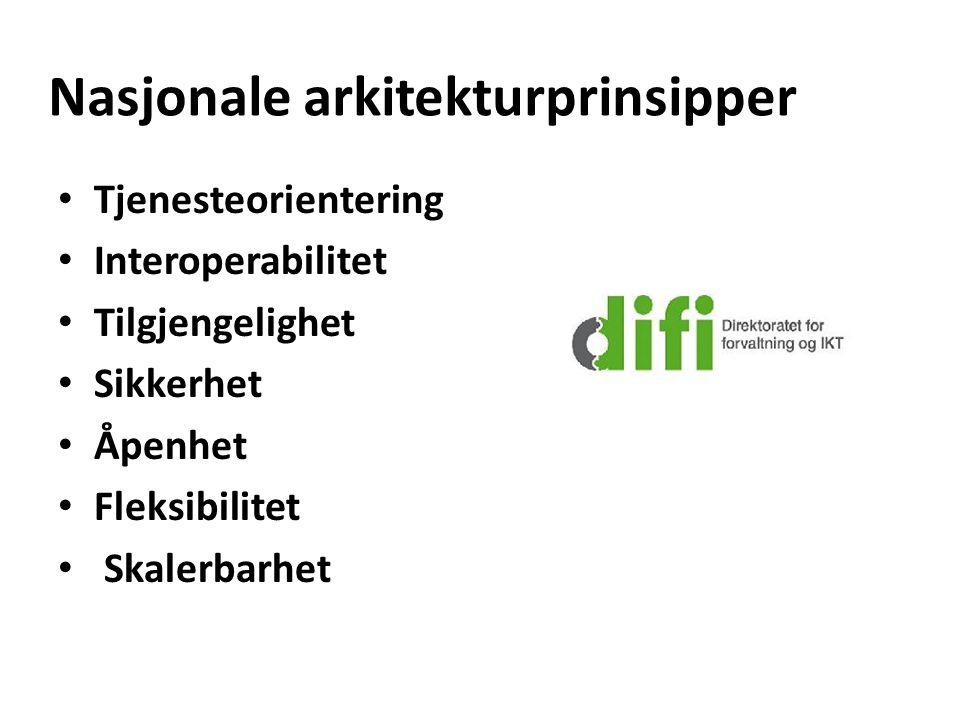 Nasjonale arkitekturprinsipper (DIFI)