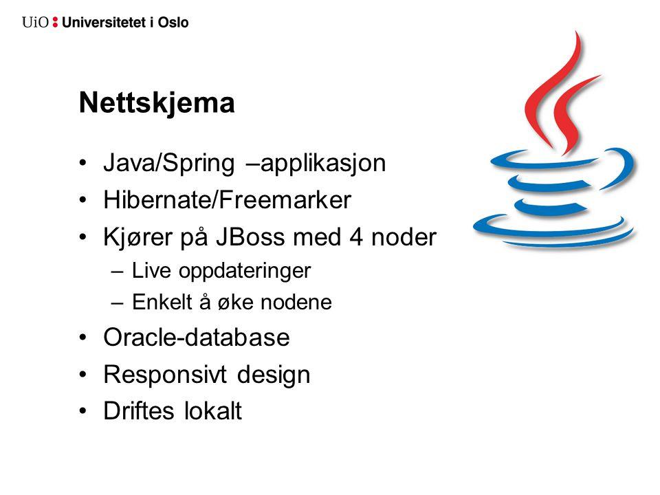Nettskjema Java/Spring –applikasjon Hibernate/Freemarker