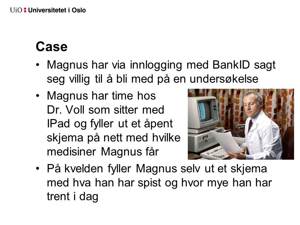 Case Magnus har via innlogging med BankID sagt seg villig til å bli med på en undersøkelse.