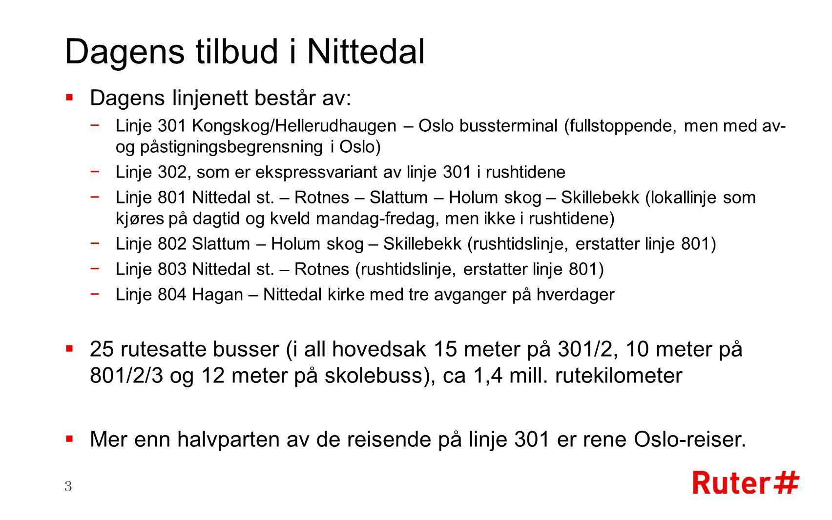 Dagens tilbud i Nittedal