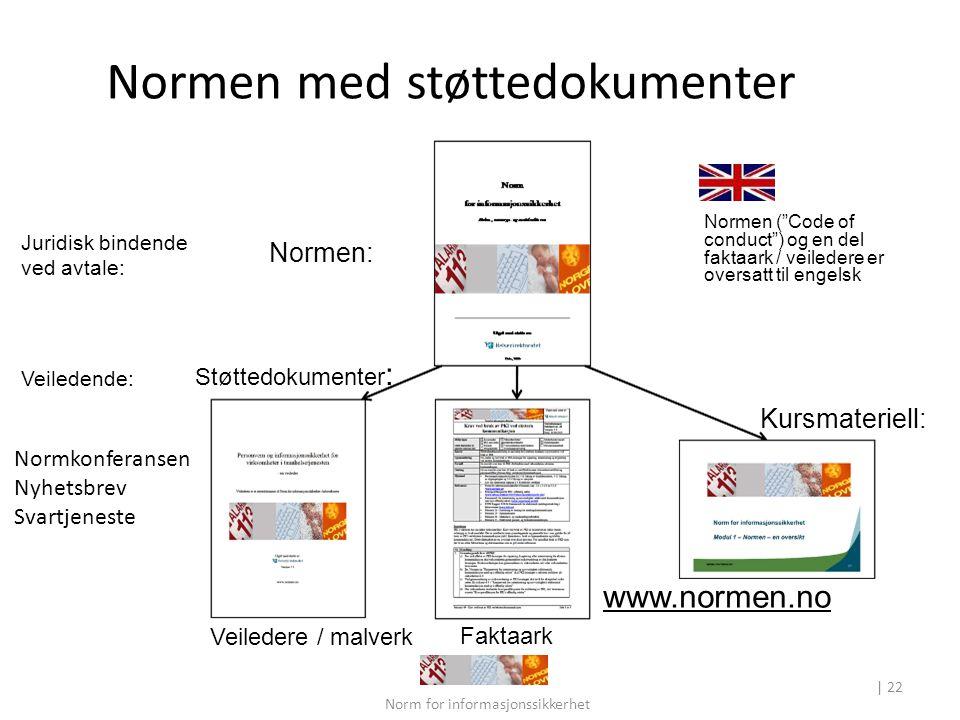 Normen med støttedokumenter