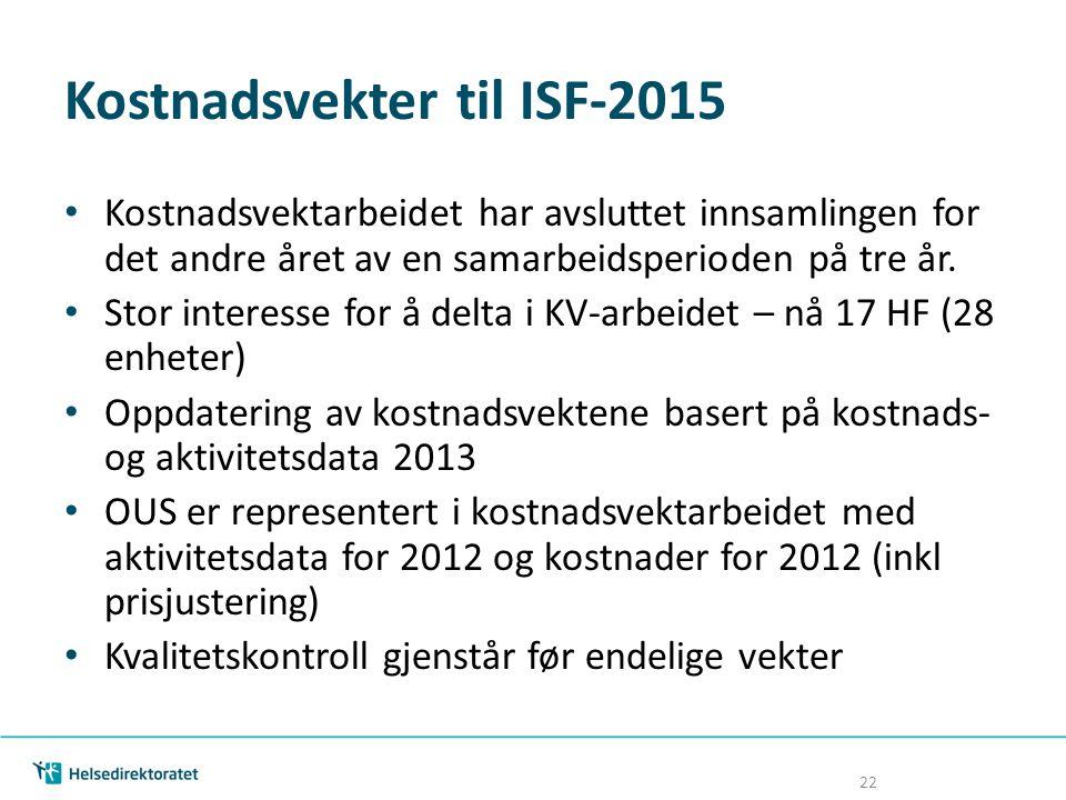 Kostnadsvekter til ISF-2015