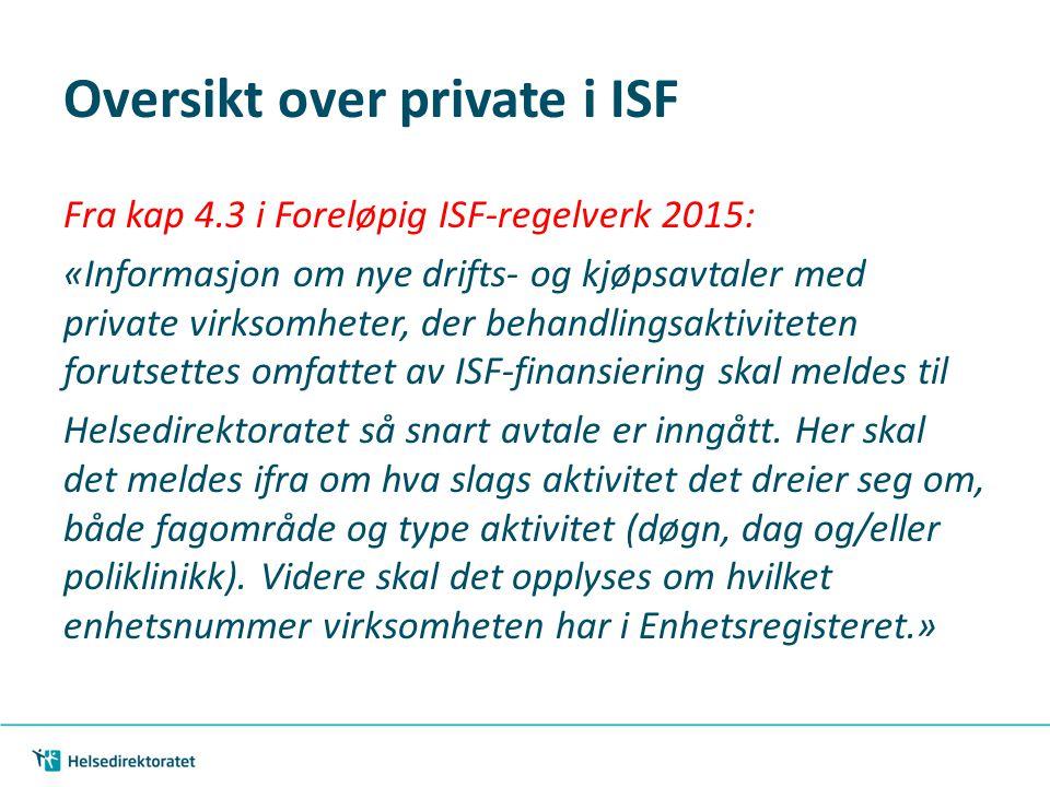 Oversikt over private i ISF
