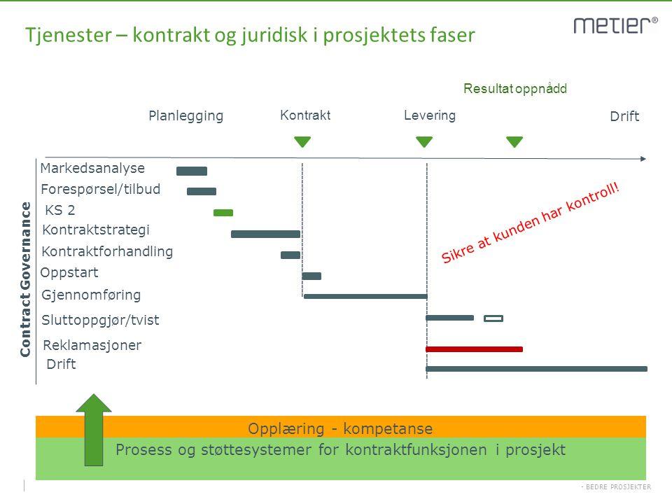 Tjenester – kontrakt og juridisk i prosjektets faser