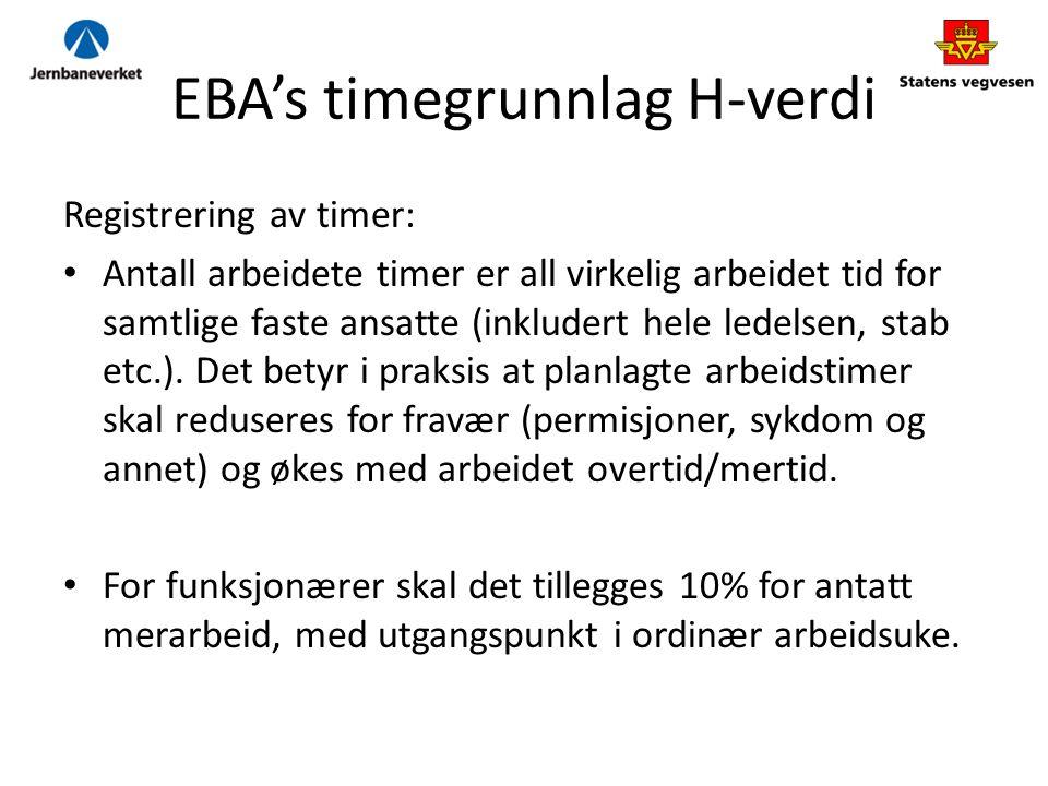 EBA's timegrunnlag H-verdi