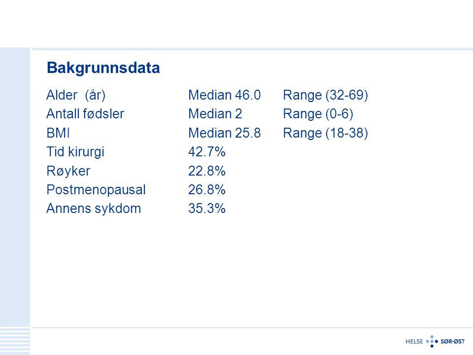 Bakgrunnsdata Alder (år) Median 46.0 Range (32-69)