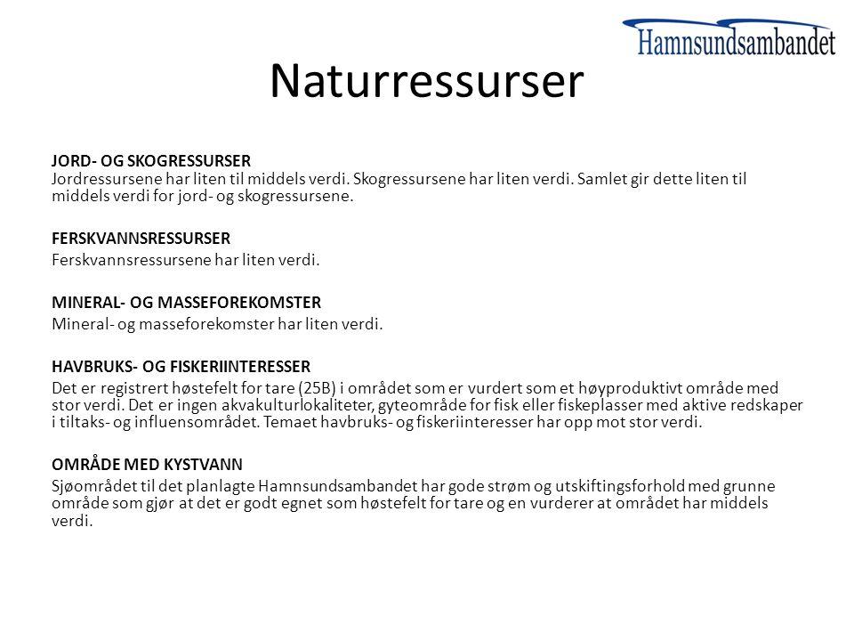 Naturressurser