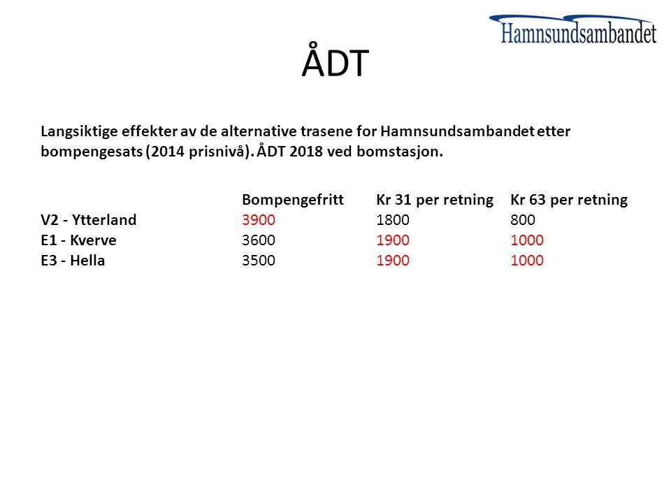 ÅDT Langsiktige effekter av de alternative trasene for Hamnsundsambandet etter bompengesats (2014 prisnivå). ÅDT 2018 ved bomstasjon.