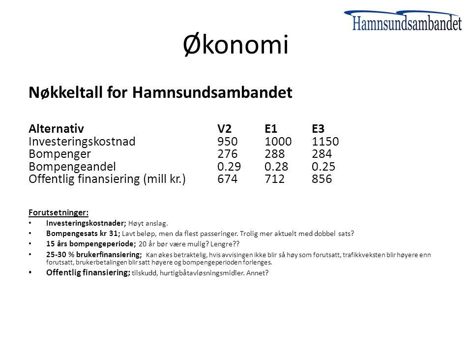 Økonomi Nøkkeltall for Hamnsundsambandet Alternativ V2 E1 E3