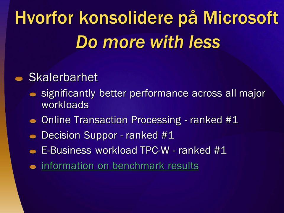 Hvorfor konsolidere på Microsoft