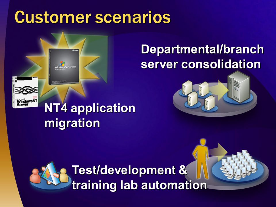 Customer scenarios Departmental/branch server consolidation