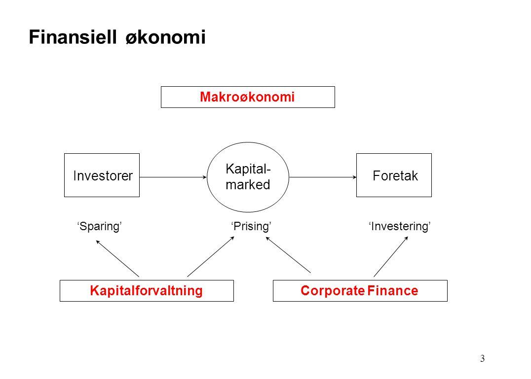 Finansiell økonomi Makroøkonomi Investorer Foretak Kapital- marked