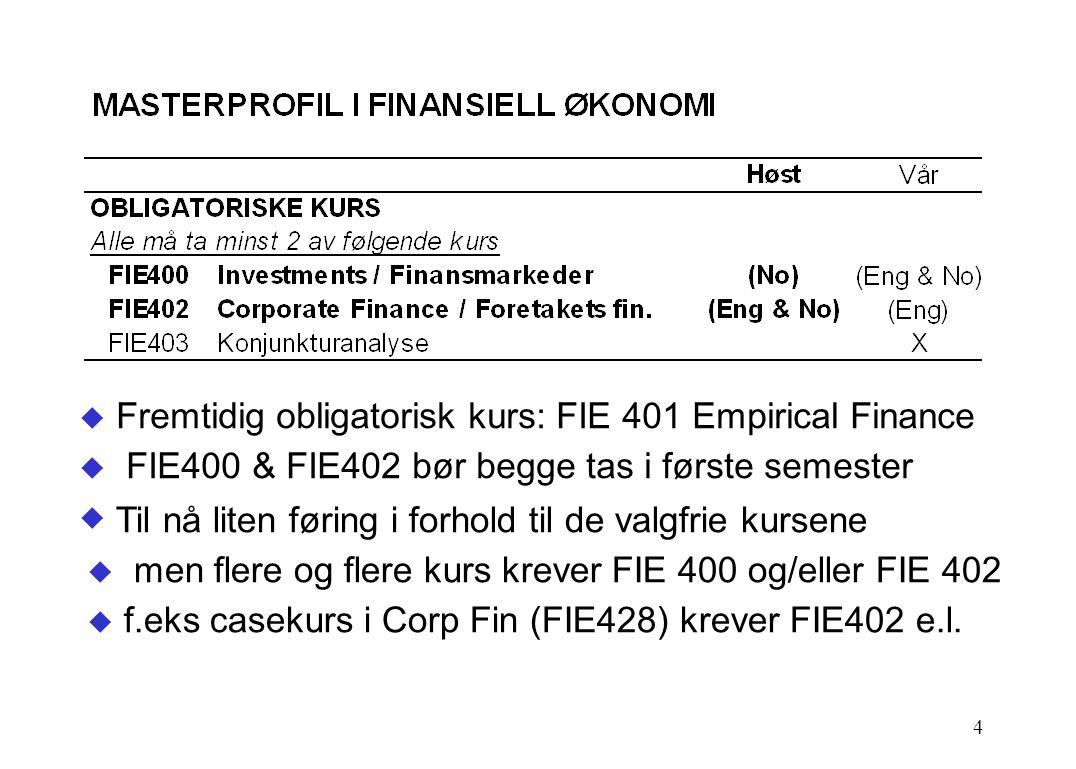 Fremtidig obligatorisk kurs: FIE 401 Empirical Finance