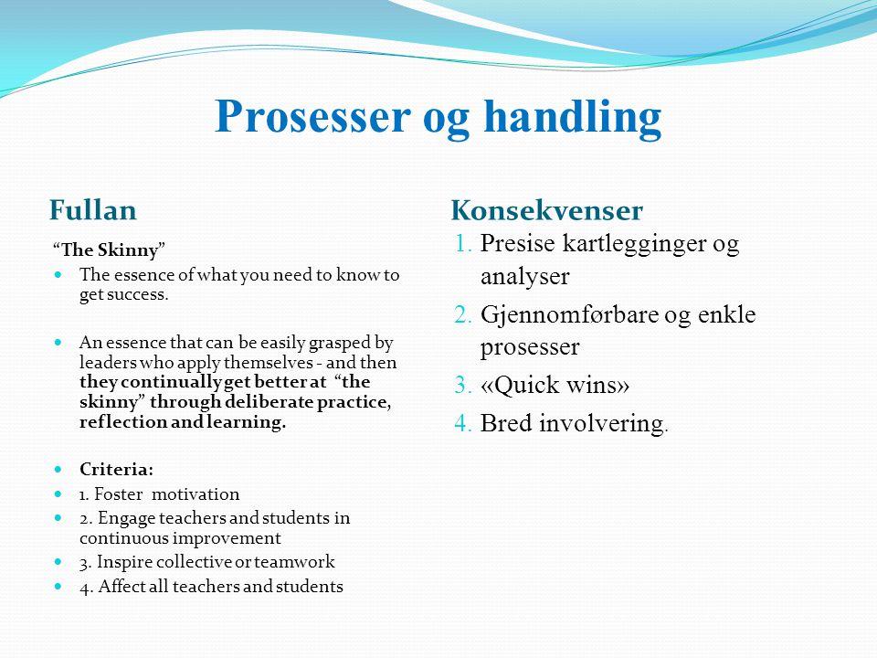 Prosesser og handling Fullan Konsekvenser