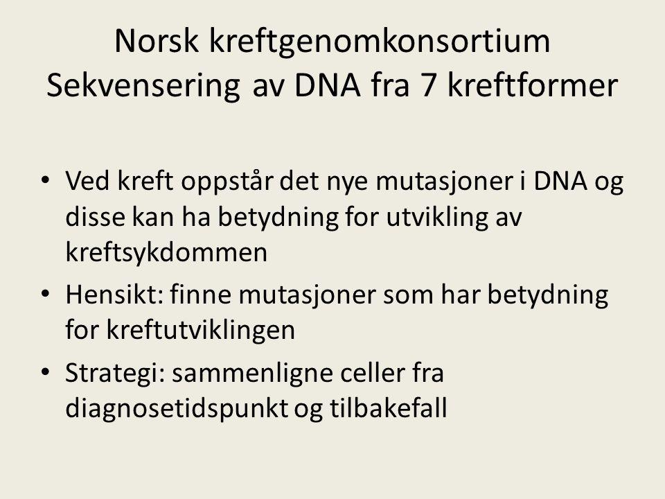 Norsk kreftgenomkonsortium Sekvensering av DNA fra 7 kreftformer