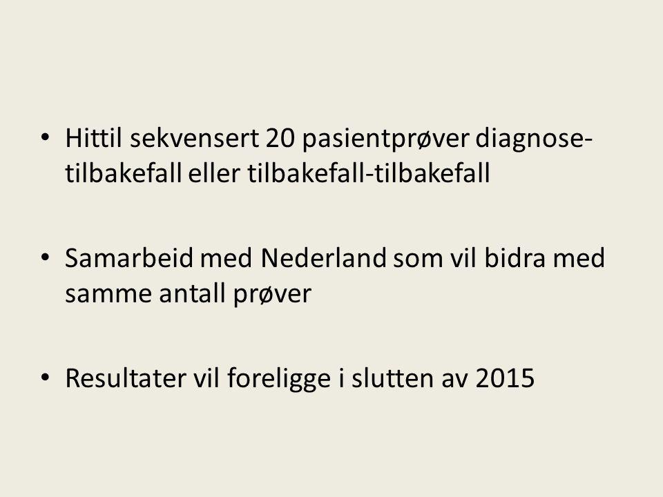 Hittil sekvensert 20 pasientprøver diagnose-tilbakefall eller tilbakefall-tilbakefall