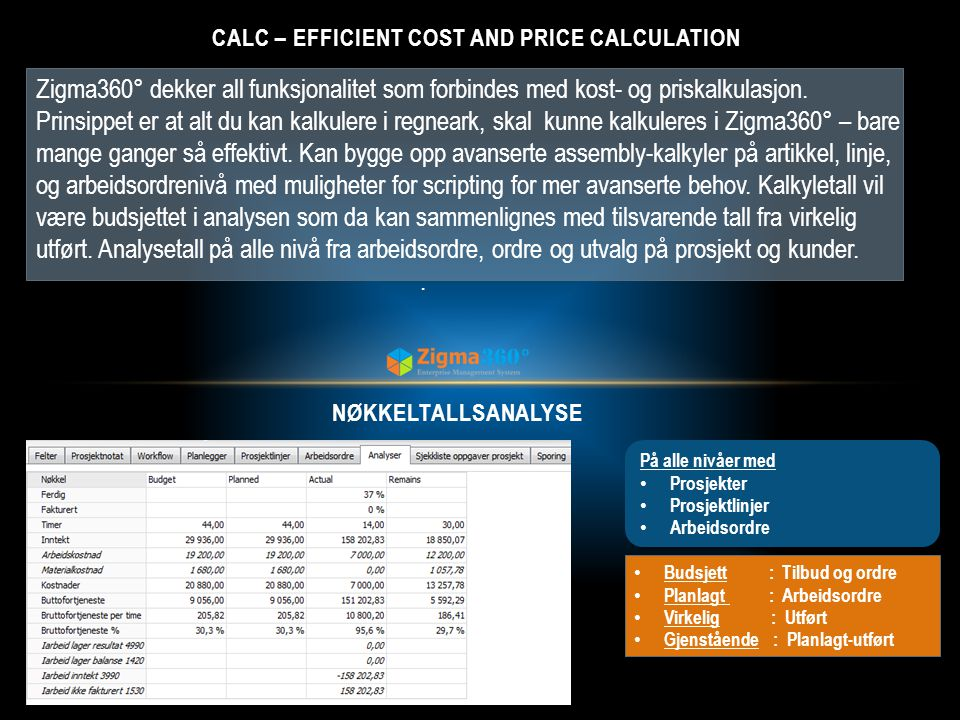 CALC – EfficiEnt cost and price calculation