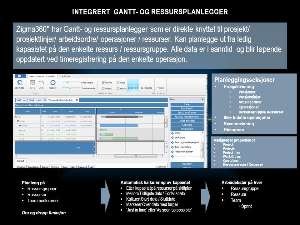 Integrert Gantt- og ressursplanlegger
