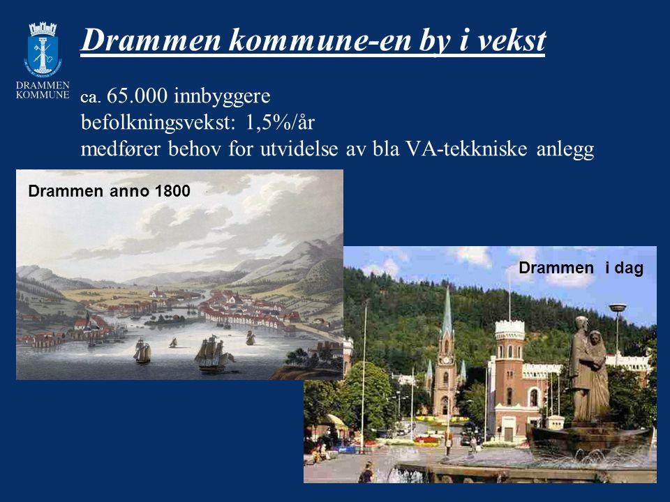 Drammen kommune-en by i vekst ca. 65