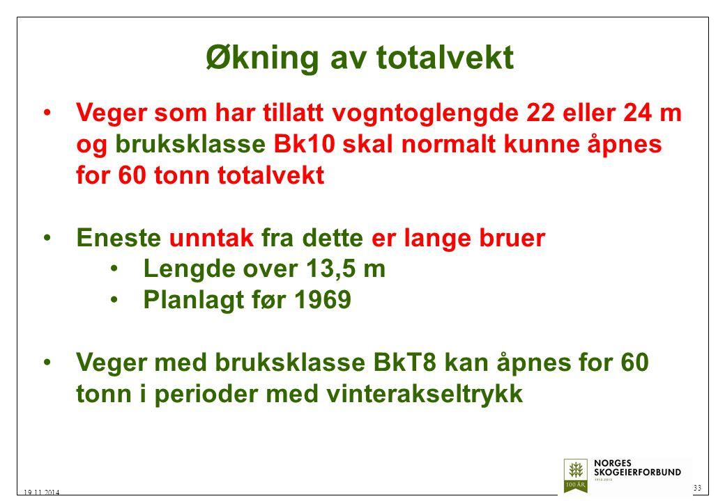 Økning av totalvekt Veger som har tillatt vogntoglengde 22 eller 24 m og bruksklasse Bk10 skal normalt kunne åpnes for 60 tonn totalvekt.