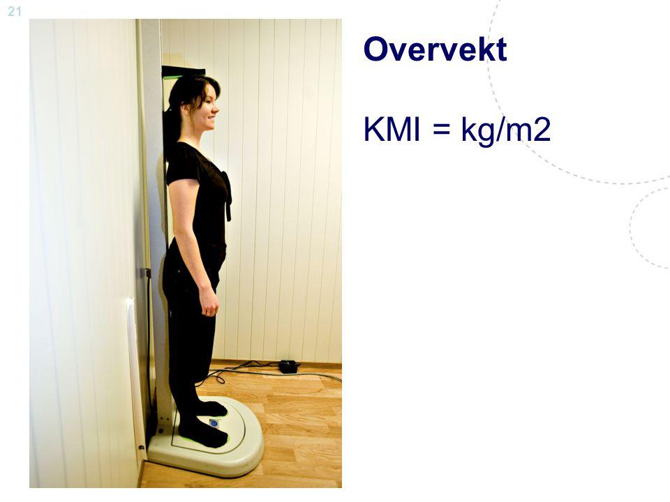Overvekt KMI = kg/m2