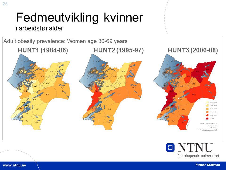 Fedmeutvikling kvinner i arbeidsfør alder