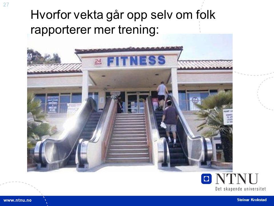 Hvorfor vekta går opp selv om folk rapporterer mer trening: