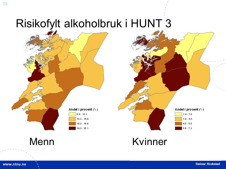 Risikofylt alkoholbruk i HUNT 3