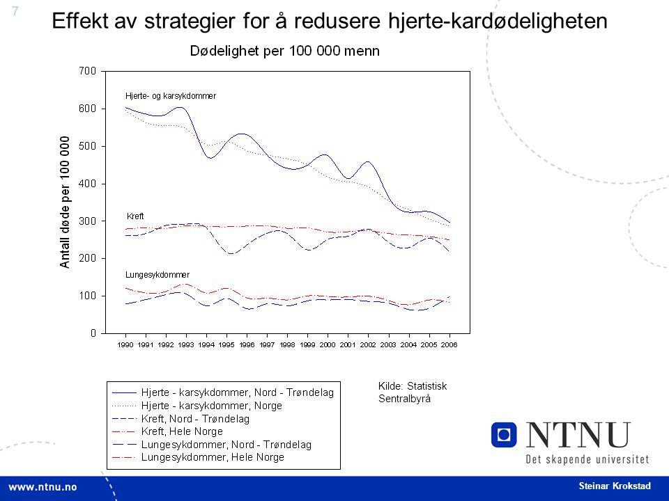 Effekt av strategier for å redusere hjerte-kardødeligheten