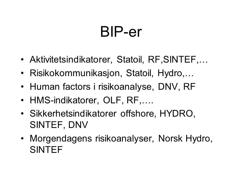 BIP-er Aktivitetsindikatorer, Statoil, RF,SINTEF,…