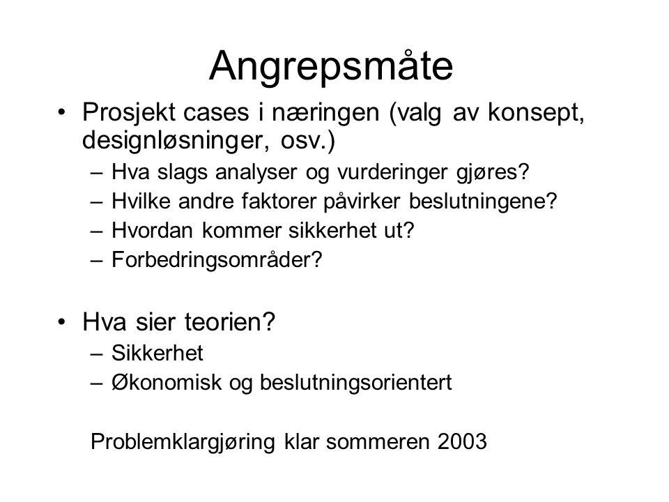 Angrepsmåte Prosjekt cases i næringen (valg av konsept, designløsninger, osv.) Hva slags analyser og vurderinger gjøres