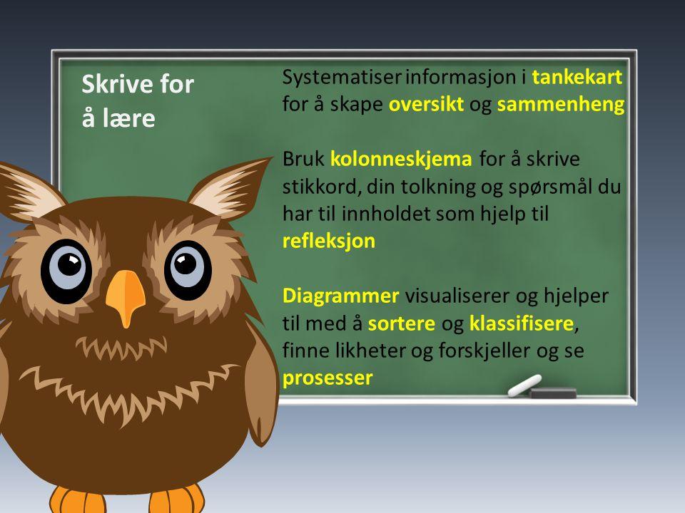Skrive for å lære Systematiser informasjon i tankekart for å skape oversikt og sammenheng.