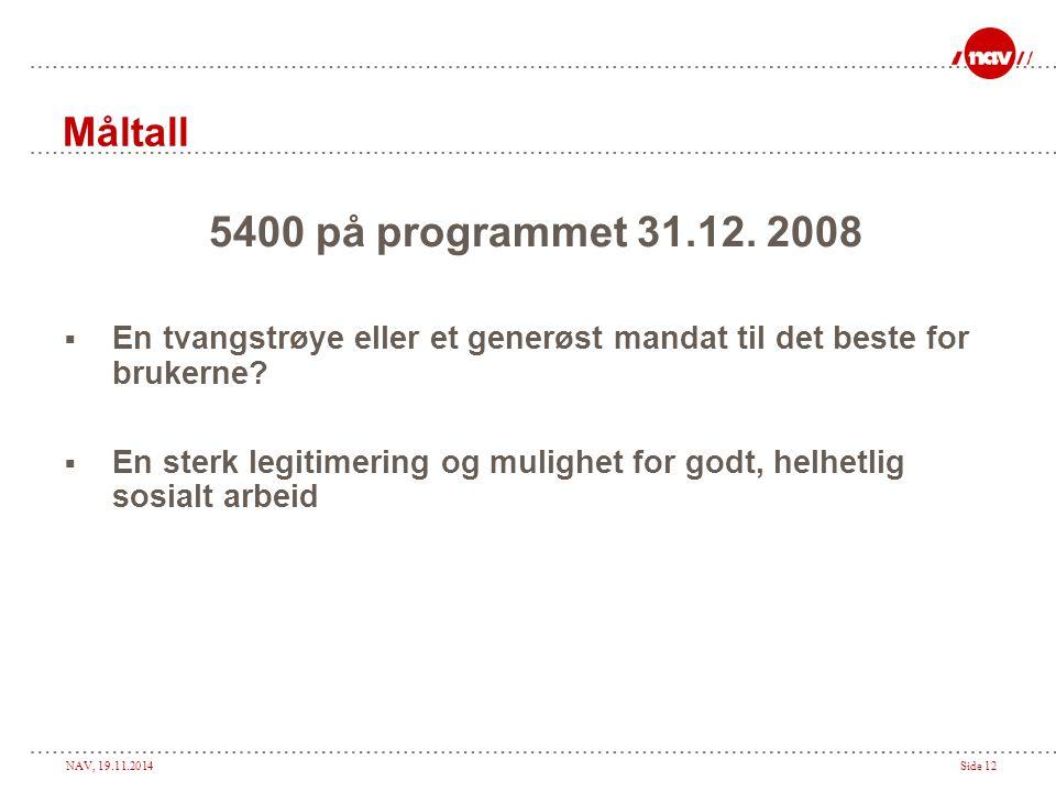 Måltall 5400 på programmet 31.12. 2008. En tvangstrøye eller et generøst mandat til det beste for brukerne