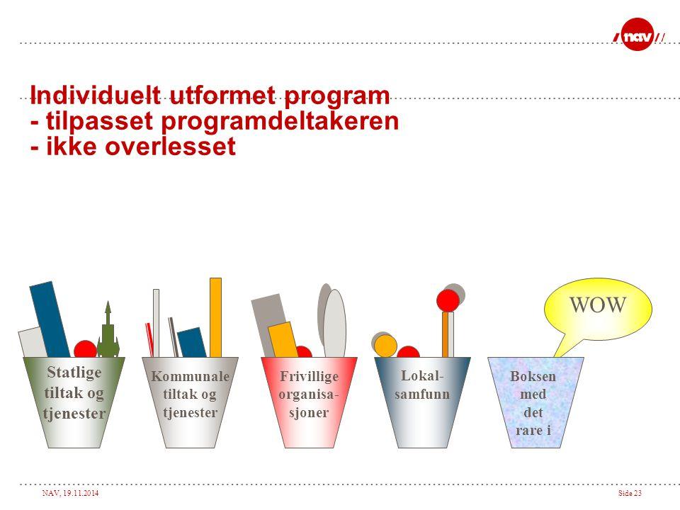 Individuelt utformet program - tilpasset programdeltakeren - ikke overlesset