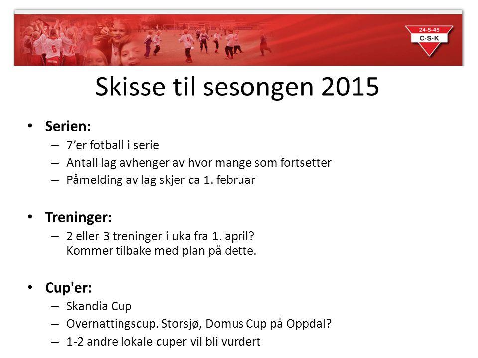 Skisse til sesongen 2015 Serien: Treninger: Cup er:
