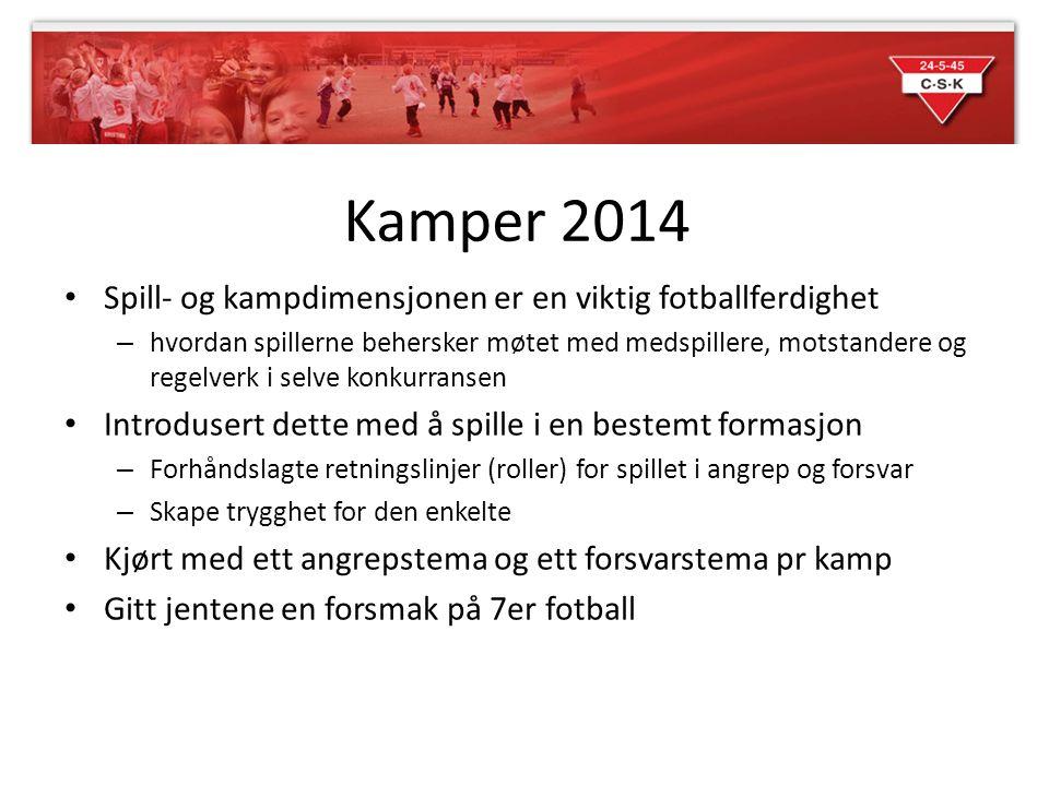 Kamper 2014 Spill- og kampdimensjonen er en viktig fotballferdighet