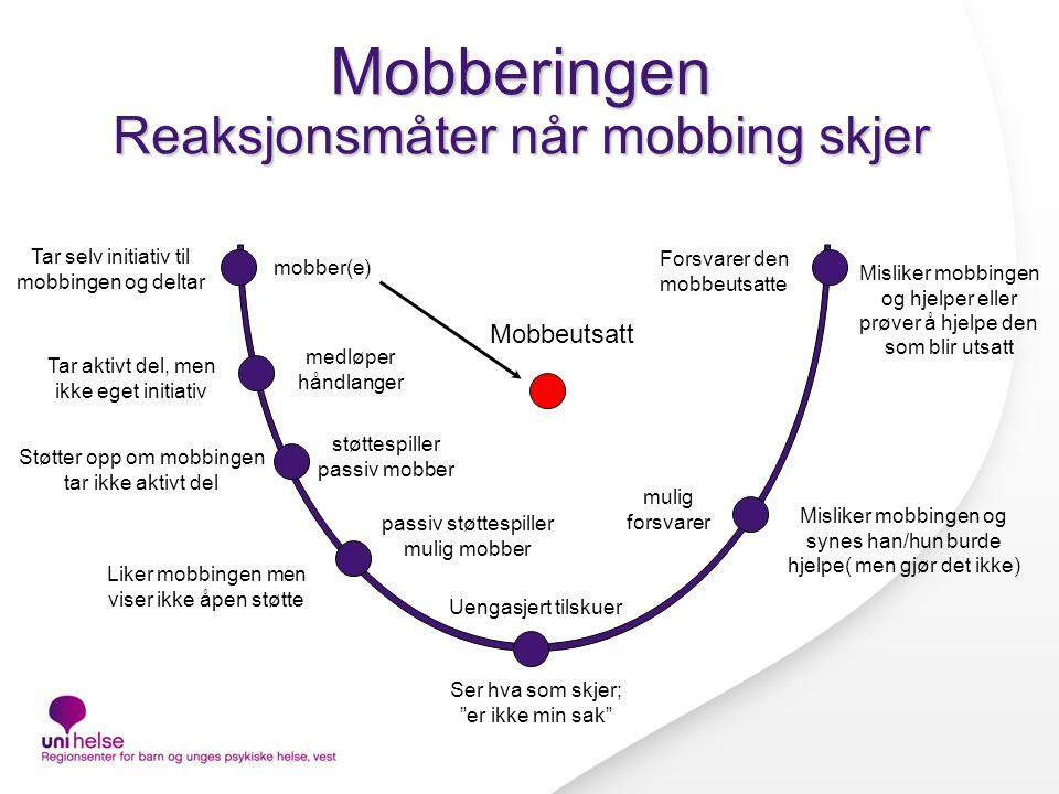 Mobberingen Reaksjonsmåter når mobbing skjer