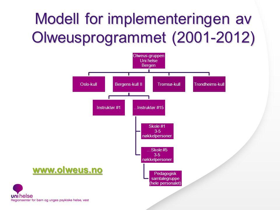 Modell for implementeringen av Olweusprogrammet (2001-2012)