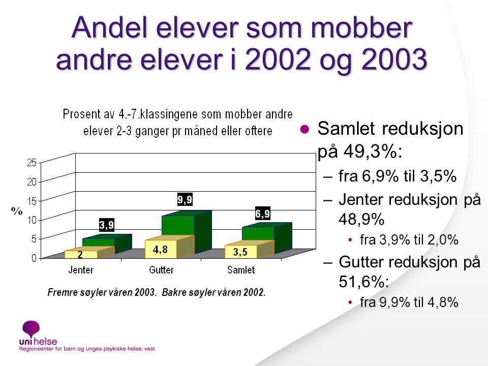 Andel elever som mobber andre elever i 2002 og 2003