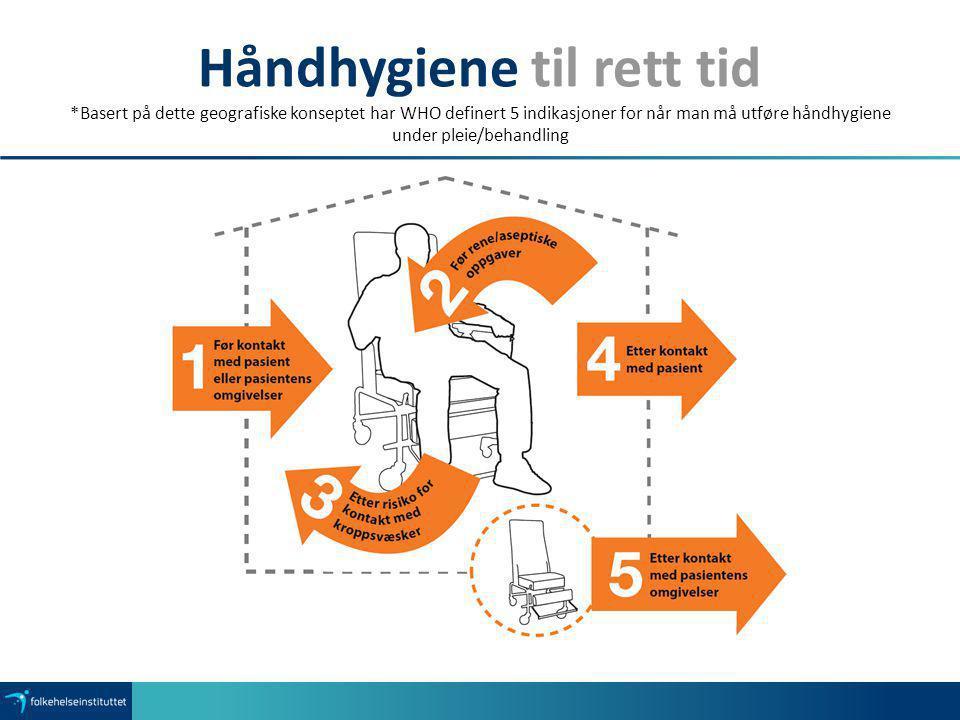 Håndhygiene til rett tid