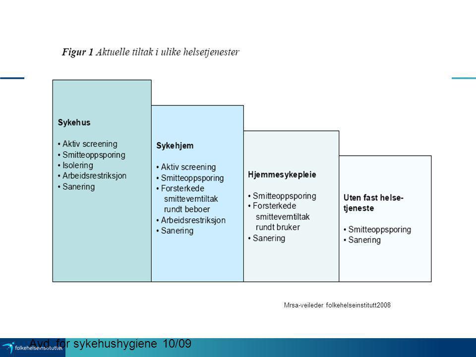 Avd. for sykehushygiene 10/09