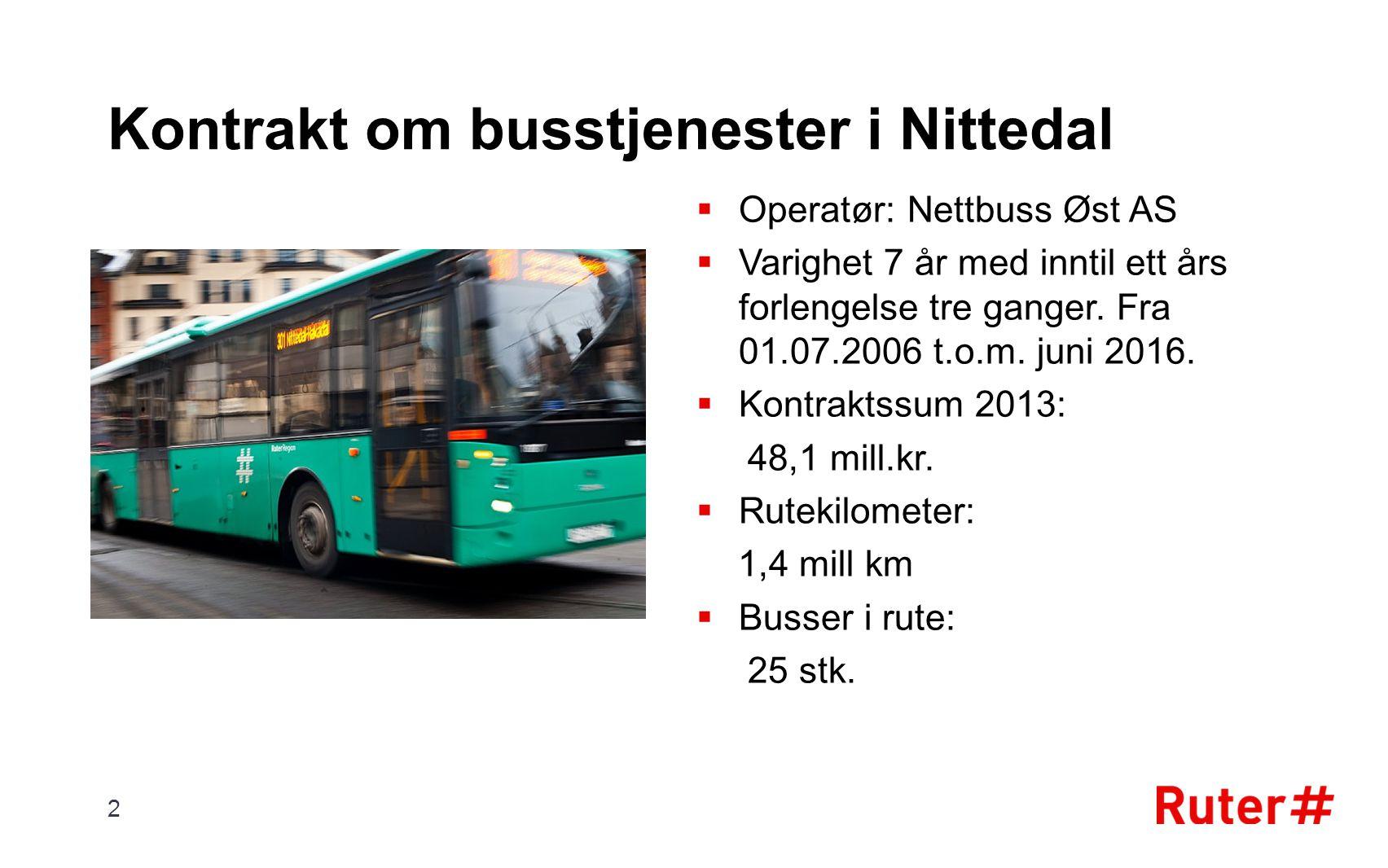 Kontrakt om busstjenester i Nittedal