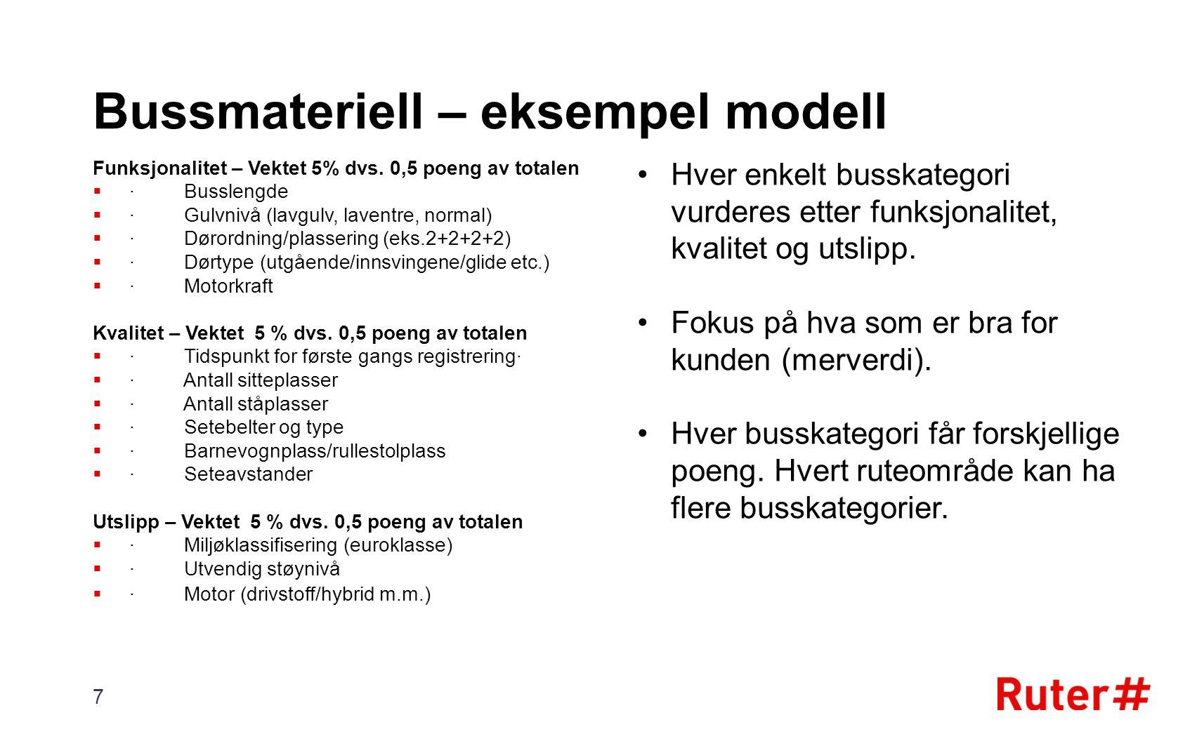 Bussmateriell – eksempel modell