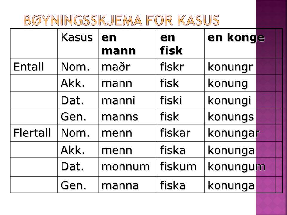 BØYNINGSSKJEMA FOR KASUS