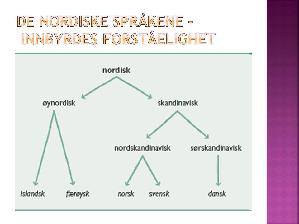De nordiske språkene – innbyrdes forståelighet