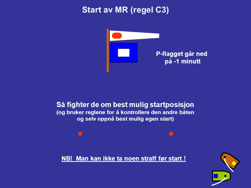 Start av MR (regel C3) Så fighter de om best mulig startposisjon