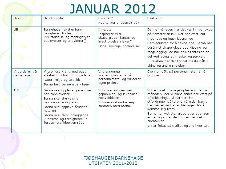 FJØSHAUGEN BARNEHAGE UTSIKTEN 2011-2012
