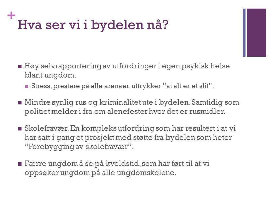 Hva ser vi i bydelen nå Høy selvrapportering av utfordringer i egen psykisk helse blant ungdom.
