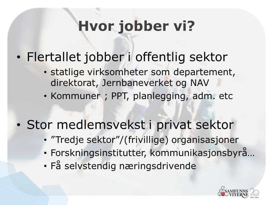 Hvor jobber vi Flertallet jobber i offentlig sektor