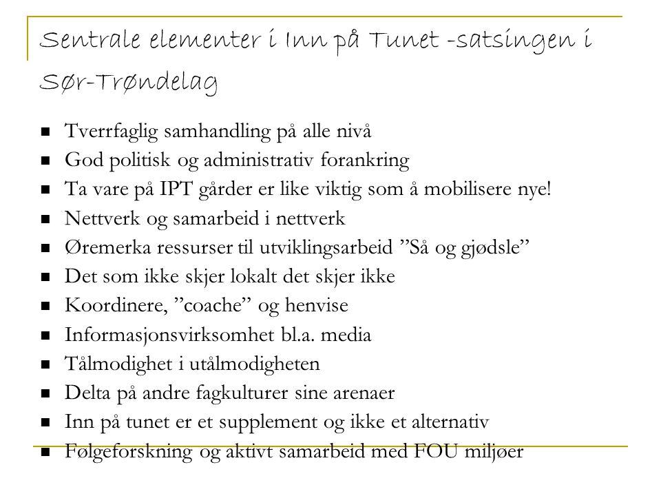 Sentrale elementer i Inn på Tunet -satsingen i Sør-Trøndelag